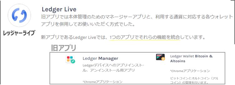 Ledger Nano S の管理ソフトLedger Liveのトラップ!
