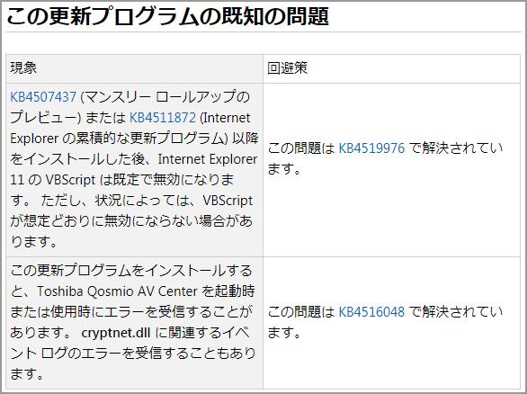 KB4516065 インストール失敗するWindows7-解決