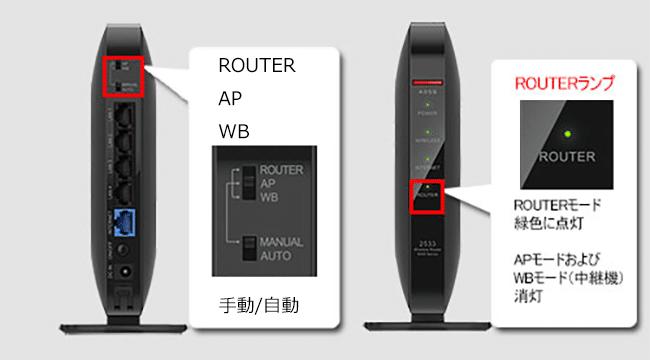 バッファロー無線ルーター のスイッチWBとは?
