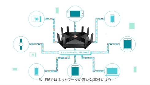 M.2スロットにWi-Fi 6無線カードを装着で高速化