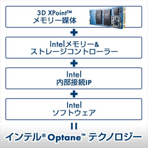 メモリ技術「3D XPoint」Optane 終息?・・・