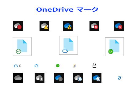 まるに緑チェックなに?|OneDrive-アイコンの意味