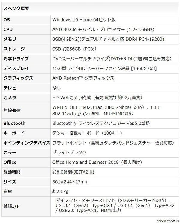 安い、エクセルが使える日本メーカーPCをください